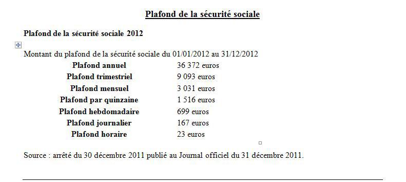 Plafond horaire ss 2014 - Plafond mensuel securite sociale 2014 ...